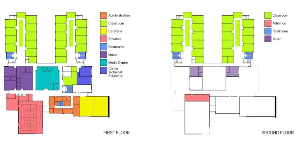 Intermediate building conception plans